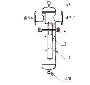 供应华豫 han-yc汽水分离器
